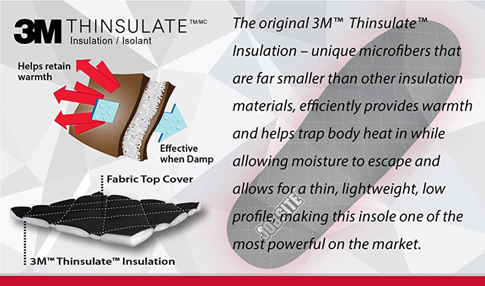 3m thinsulate thermal insoles review